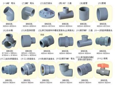 PVC-U供水管件